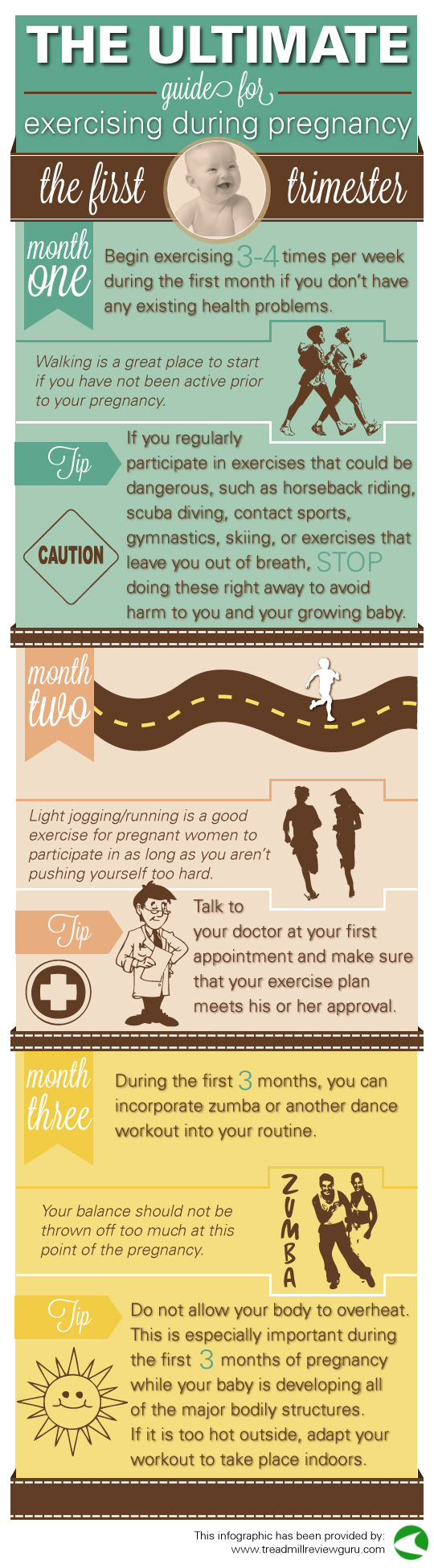 first trimester exercise guide