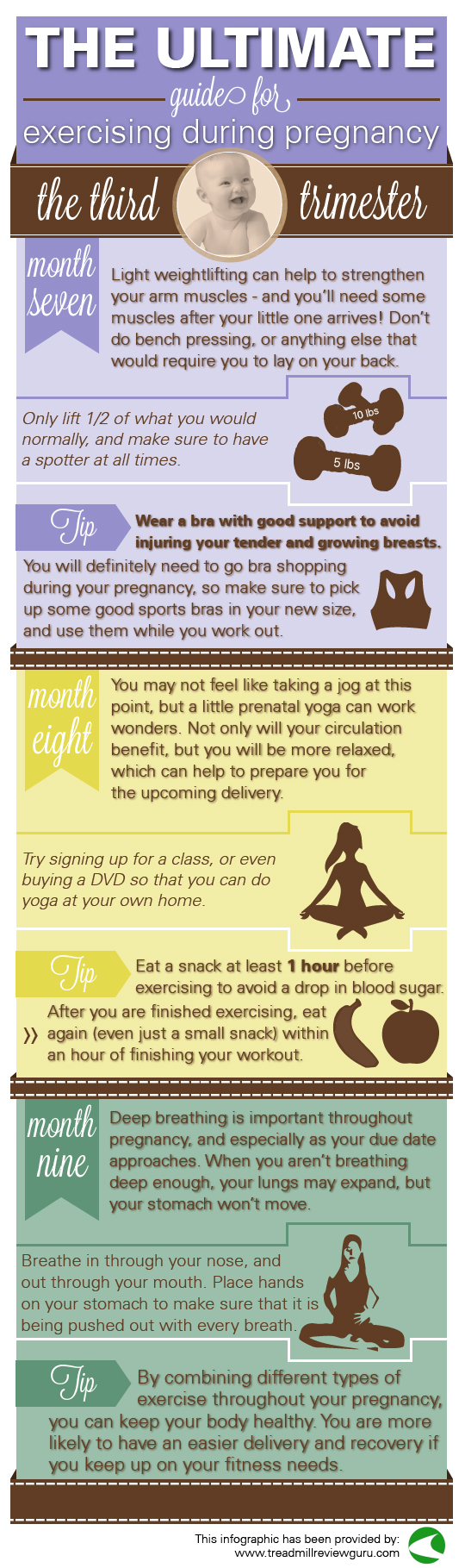 third trimester exercise guide