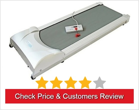 Best Under Desk Treadmills Review 2018 What All You Need