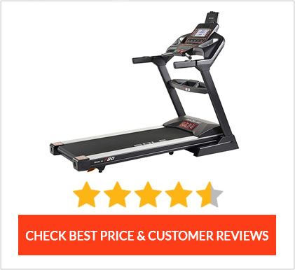 Best Quietest Treadmills 2020 - Do NOT Buy Before Reading This!