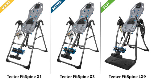 Best Inversion Tables Review 2019 What All You Need To Know