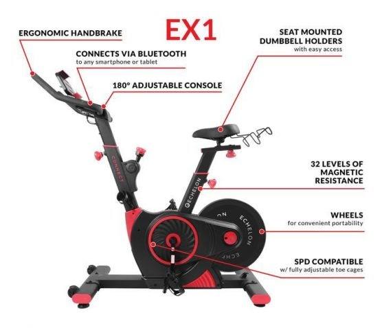 Echelon EX1 - Pedals
