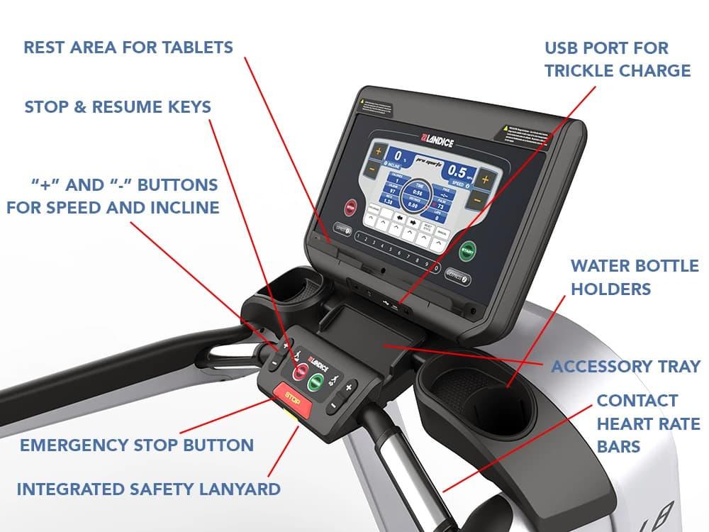 Landice L8 Cardio console